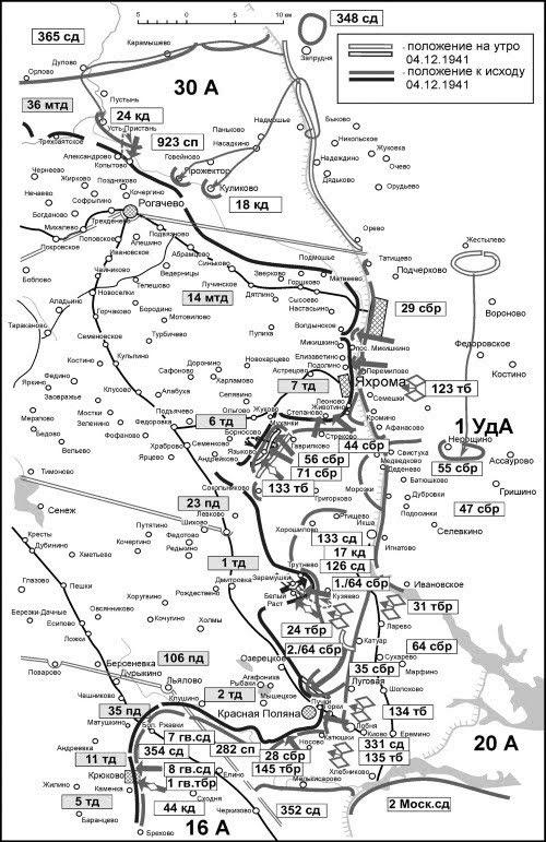 Положение на правом фланге Западного фронта 04 декабря 1941г.