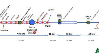 Mapa elaborado en su día por Adif para el trayecto de los trenes AVE que circularán entre la capital murciana y la capital almeriense.