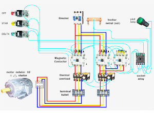 Super Star Delta Wiring Diagram 1 0 Latest Apk Download For Android Apkclean Wiring 101 Capemaxxcnl
