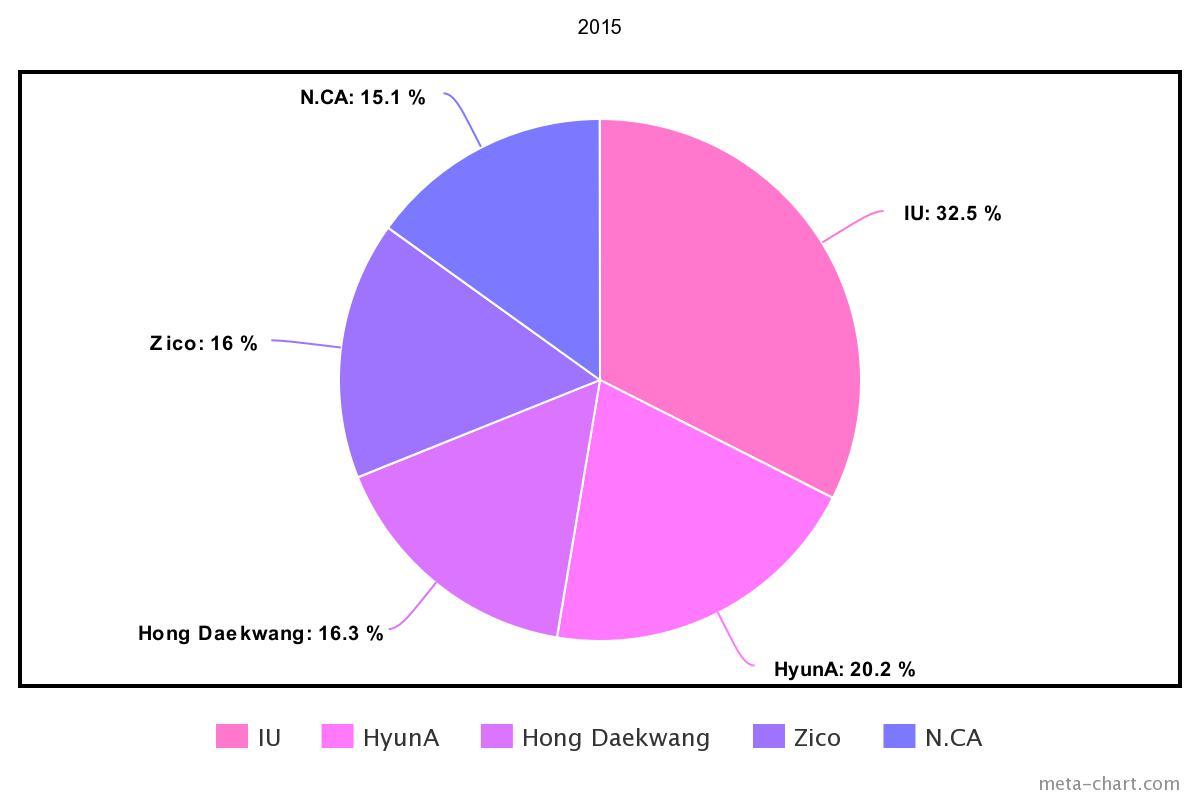 meta-chart - 2021-02-24T203703.384