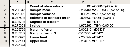 OpenOffice.org Calc: confidence interval