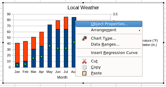 Context menu for data series