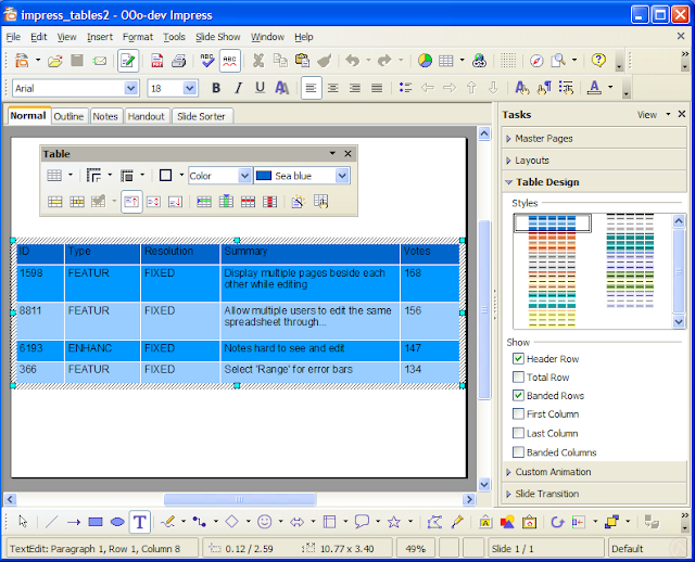 Screenshot: native tables in OpenOffice.org Impress 3.0