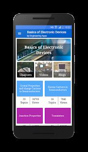 Basics of Electronic Devices - náhled