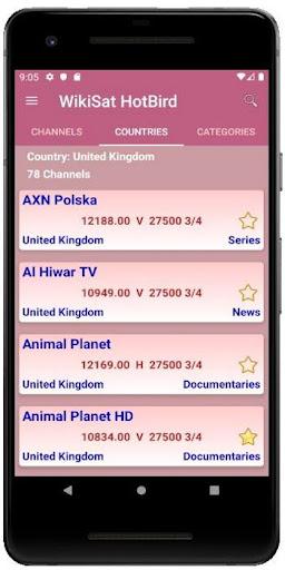 Hotbird Satellite Channels Frequencies - WikiSat ss3