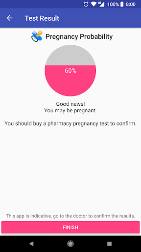 Pregnancy Test - Pregnancy Symptoms for PC