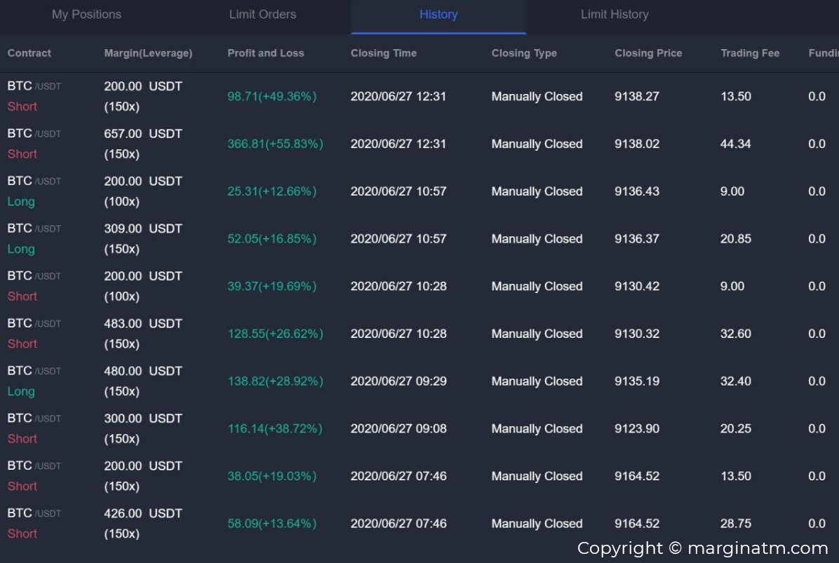 hình ảnh  (Case Study) Kiếm 5000$ trong 4 ngày nhờ Bot Margin ATM