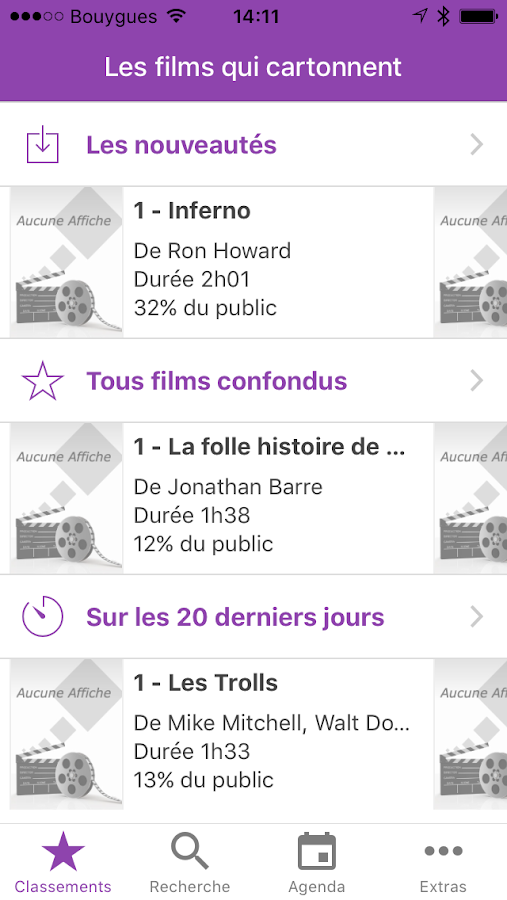 Box Office Cinéma France- screenshot