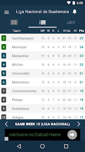 Guatemala Football League - Liga Nacional Mayor A - náhled