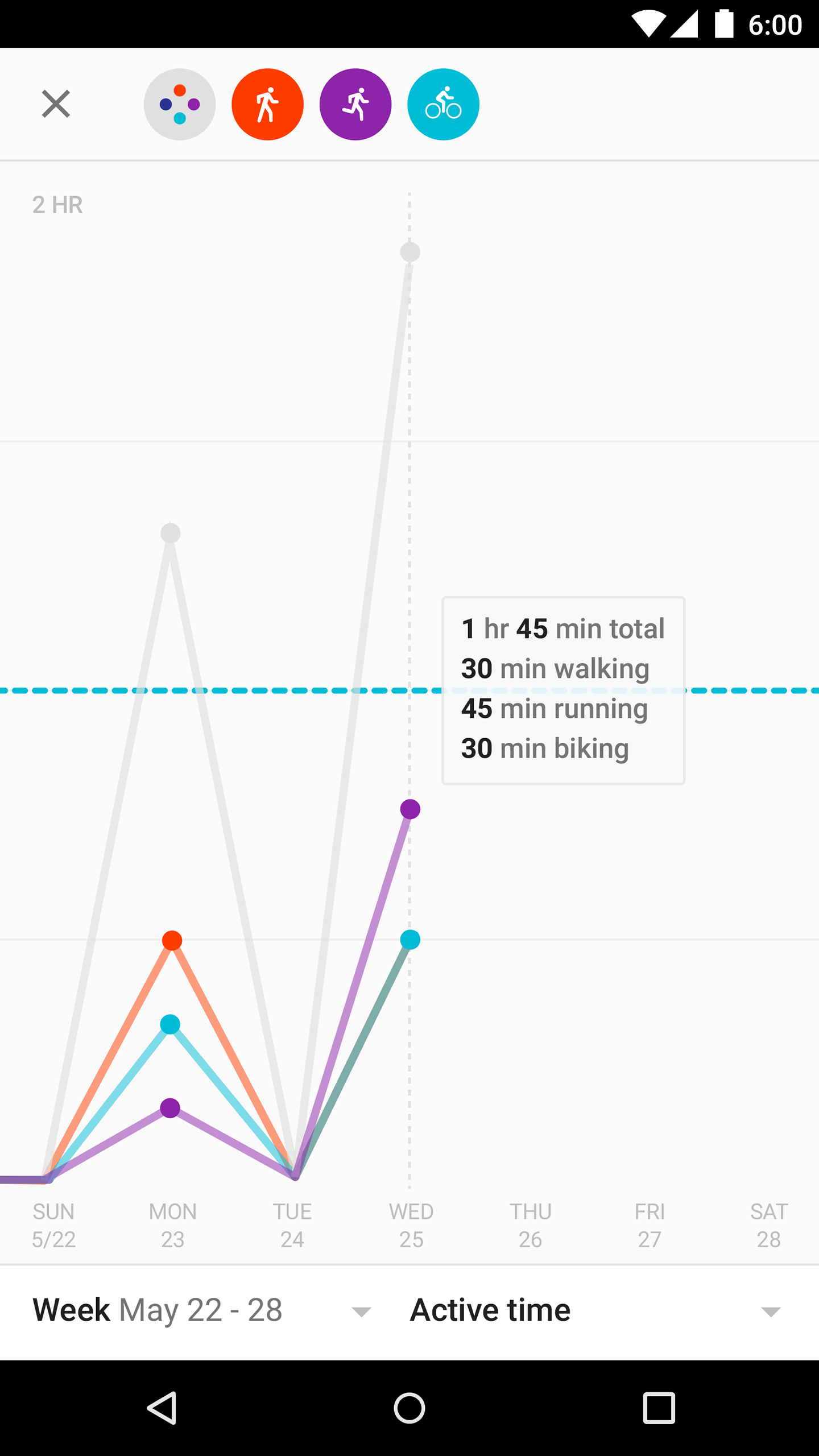 Google Fit - Fitness Tracking screenshot #3