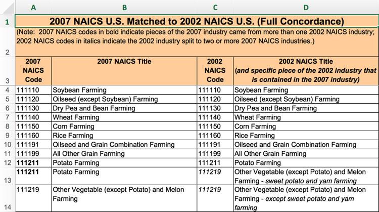 2007 NAICS to 2002 NAICS Crosswalk