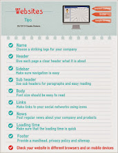 Photo: Tips for websites