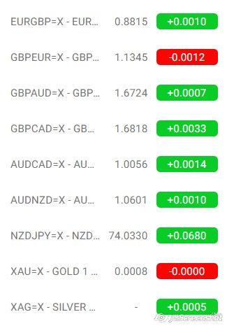 Forex Live Currency Quotes Screenshot 1 2
