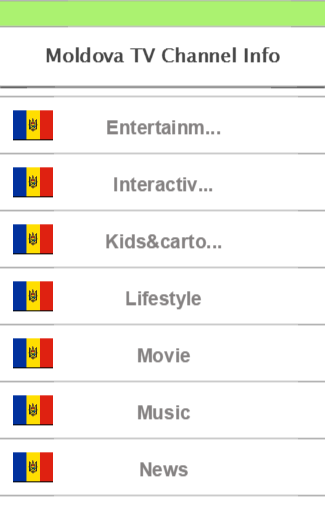 Moldova TV Channel Info