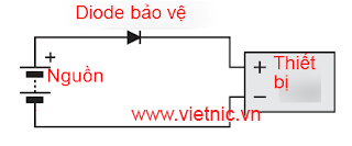 ứng dụng diode