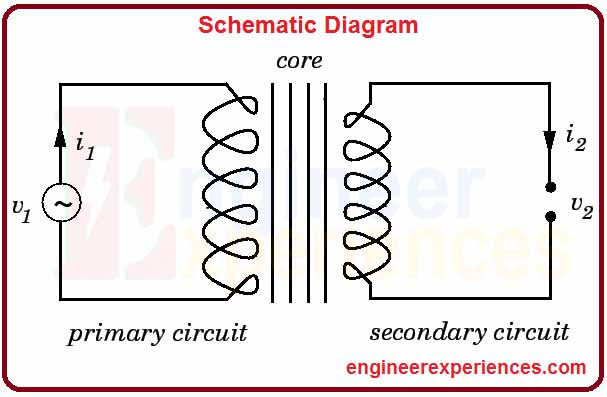 Basic Schematic Diagram of Transformer