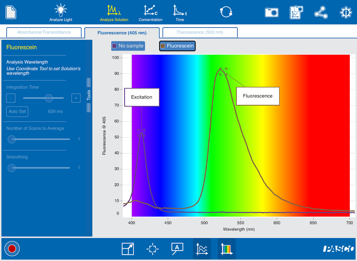 Spectrometry android apps on google play for Ipad o android