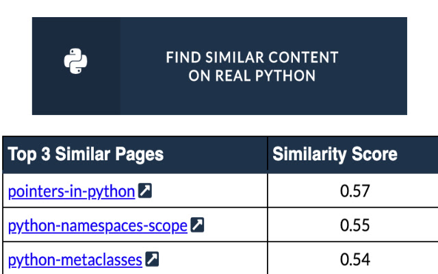 Real Python Content Recommender