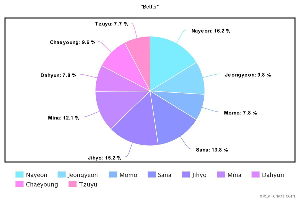 meta-chart - 2021-02-19T150108.475