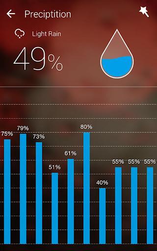 GO Weather Forecast & Widgets screenshot 13