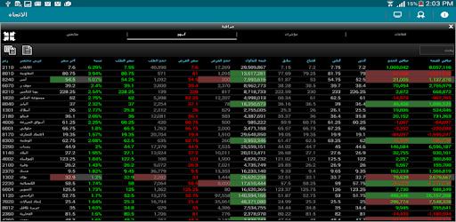 Ettijah for Saudi Arabia stock market. الاتجاه لمتابعة سوق الأسهم السعودية.