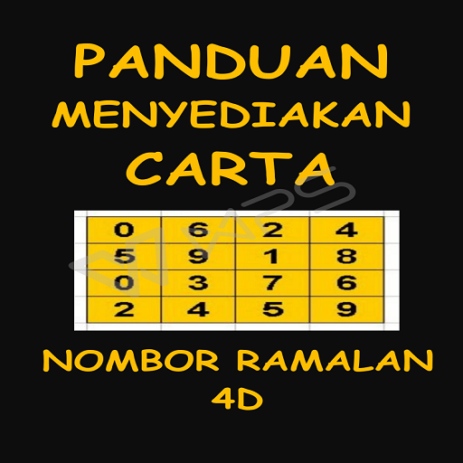 Carta Nombor Ramalan 4D - Apps on Google Play