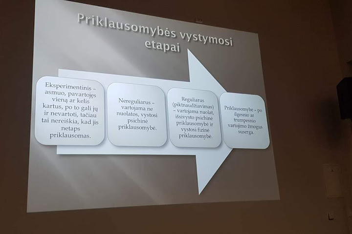 psichoaktyviu-medziagu-vartojimo-prevencijos-paskaita-2