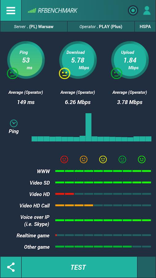 4G LTE Wireless Internet | United Wireless | 4G LTE, No ...