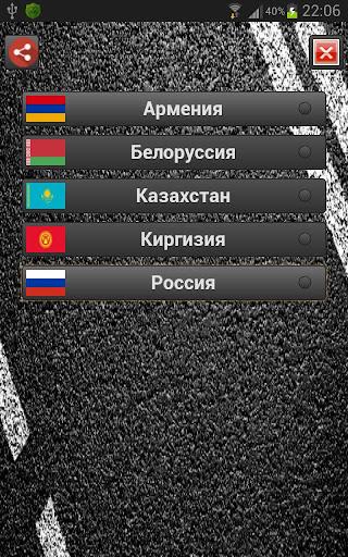 Автокоды регионов ТС
