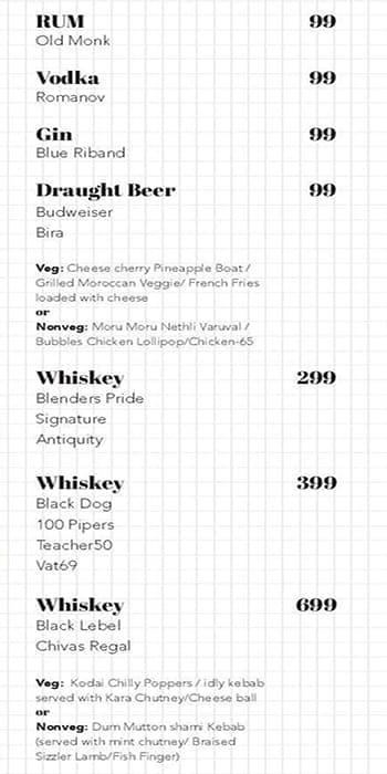 Flavours Radha Hometel menu 1
