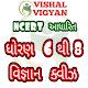 NCERT Based Science MCQ STD 6 To 8 Vishal Vigyan apk