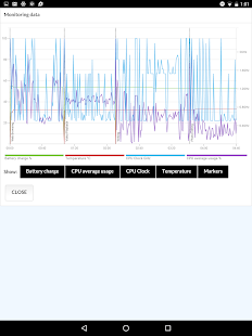 PCMark for Android Benchmark Screenshot 10
