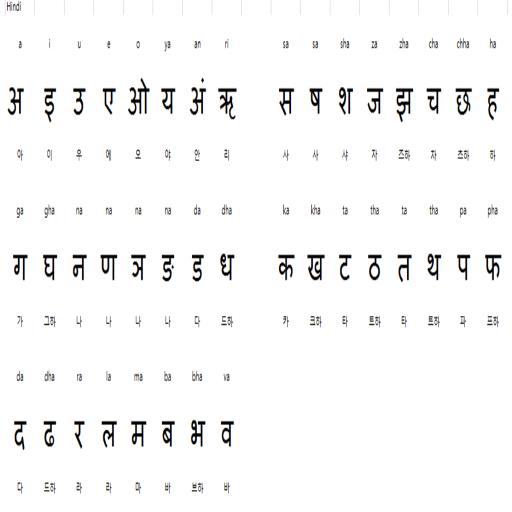 Hindi Alphabet Memory Match