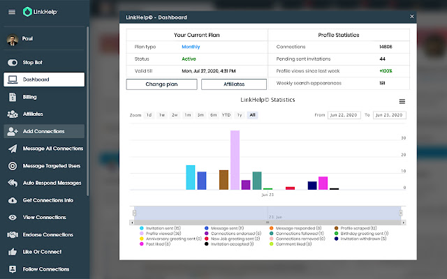 LinkHelp  🥇Best LinkedIn Automation Tool
