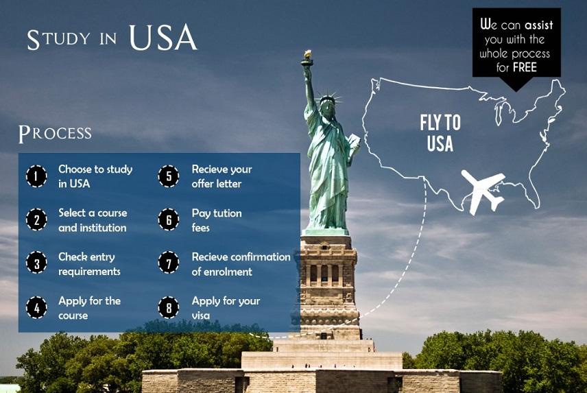 Học bổng du học Mỹ và bí quyết cho giấc mơ Mỹ