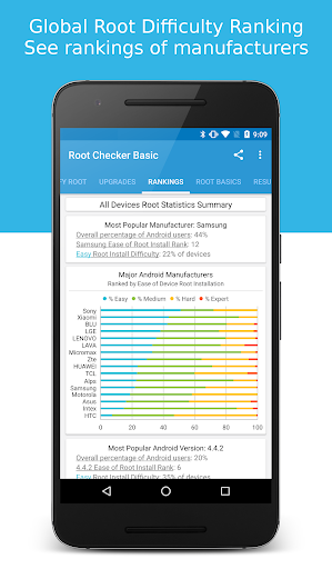 Root Checker 6.3.3 screenshots 6