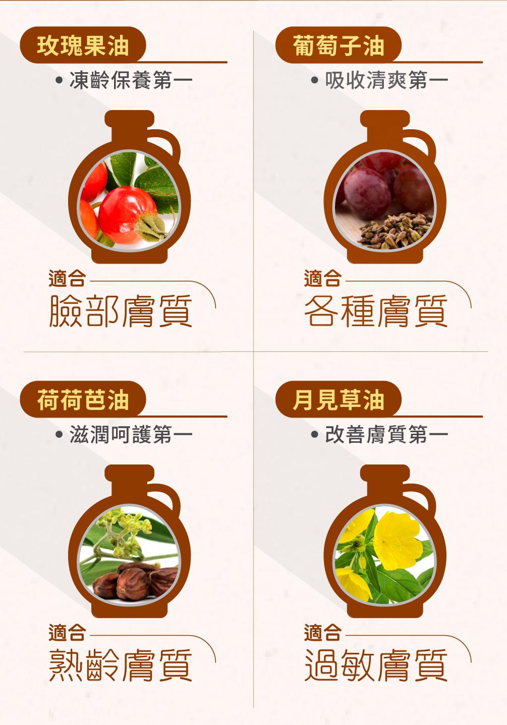 甜杏仁油跟其他油的比較