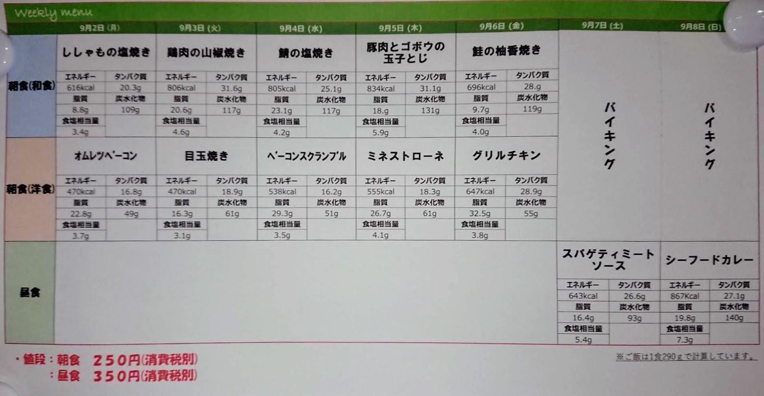 マツダ松風寮・朝食メニュー