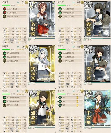2-1 軽巡1水母1駆逐4