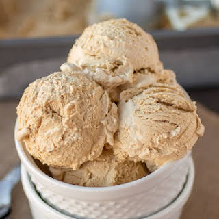 Homemade Coffee Ice Cream No Eggs Recipes.