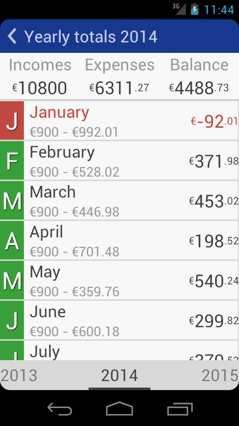 Expert Wallet - στιγμιότυπο οθόνης