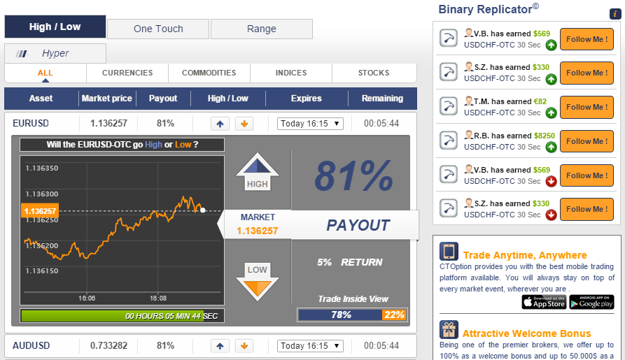 Panda binary options