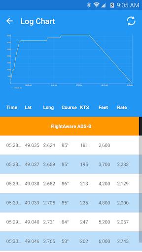 FlightAware Flight Tracker 5.5.1 screenshots 5