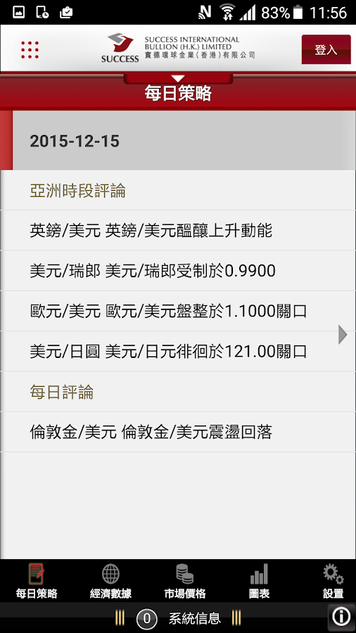 實德金業(SIB)- screenshot