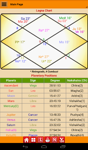 Astrology & Horoscope Pro APK Download - Android Lifestyle Apps