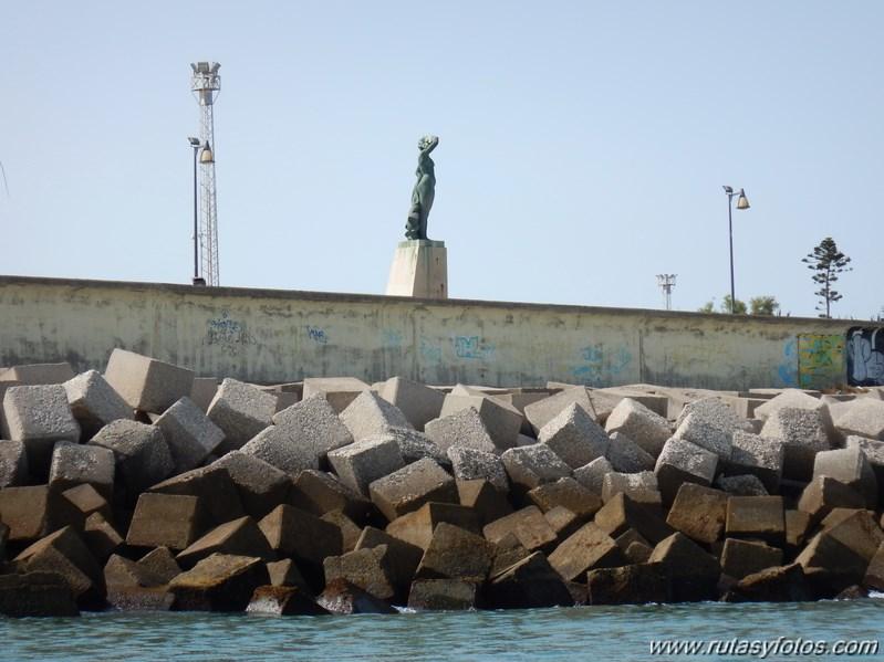 Club Elcano - Punta San Felipe - Muralla de San Carlos - Matagorda - El Trocadero