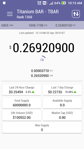 tbar price cryptocurrency