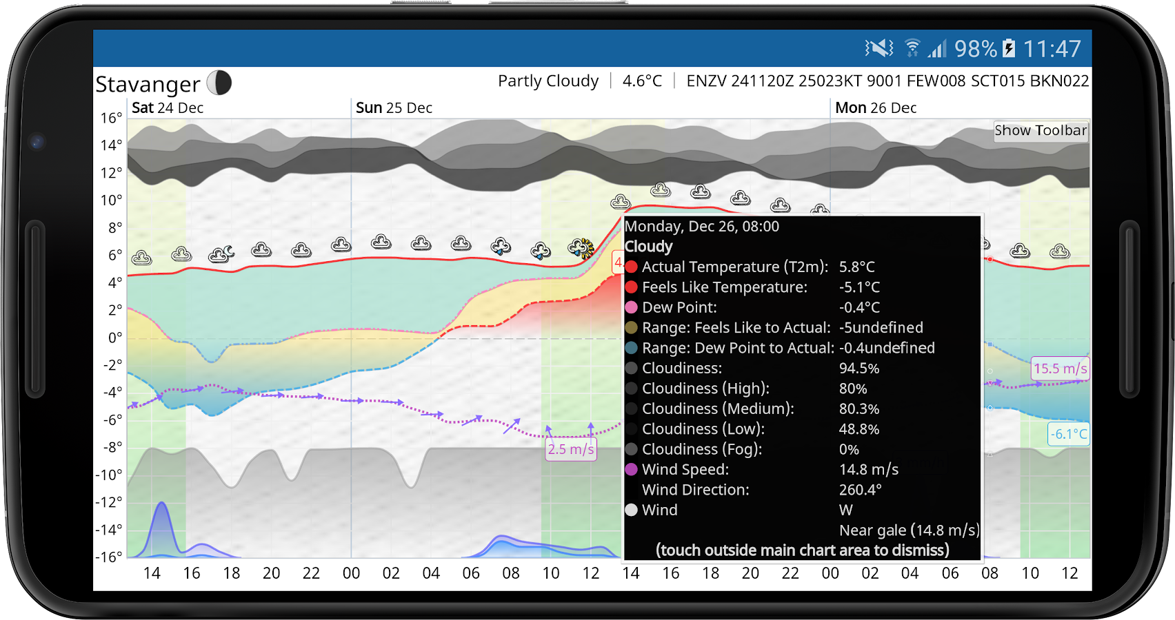 Meteogram Pro Weather and Tide Charts- screenshot