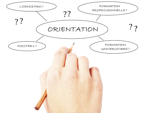 orientation-bac-3-master-1-licence-pro-formation-pro-formation-universitaire