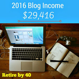 Blog Income Wrap Up – 2016 thumbnail